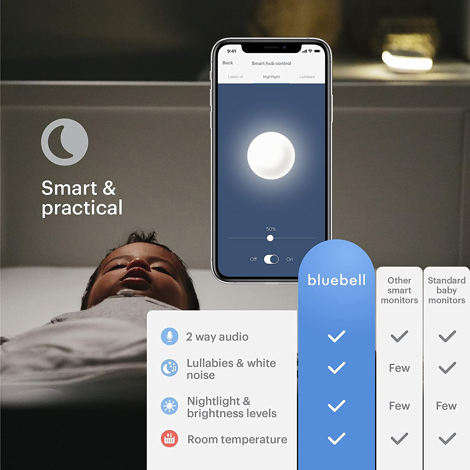 Bluebell Smart Baby Monitor product image